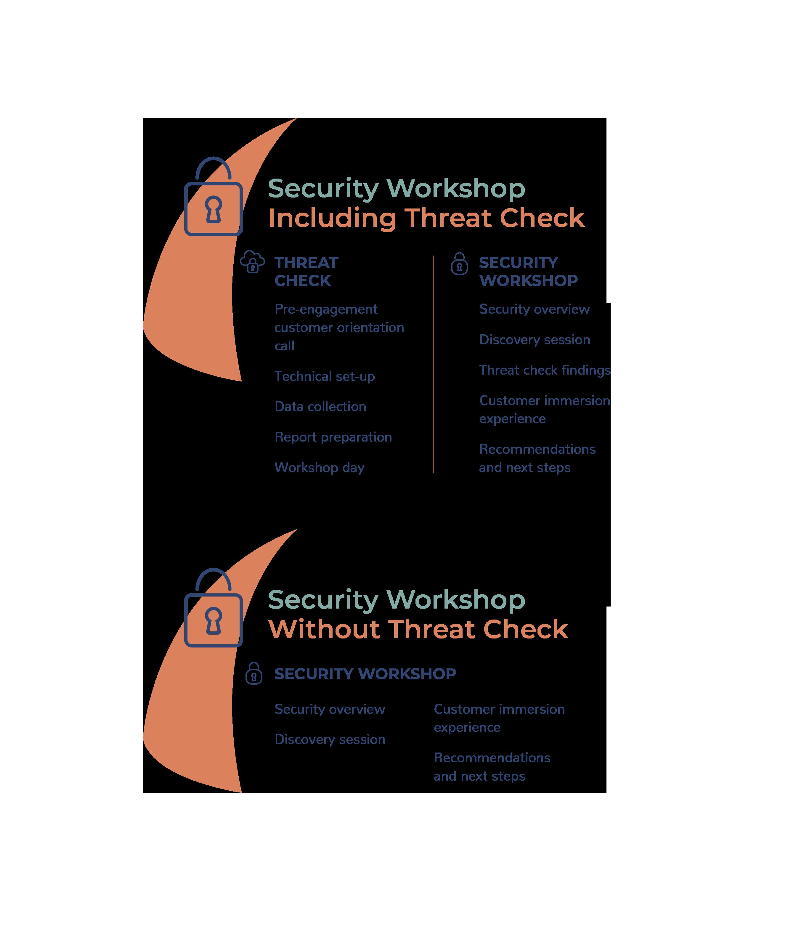 104426_Core_Tech_Security_Workshop_Graphic_V1